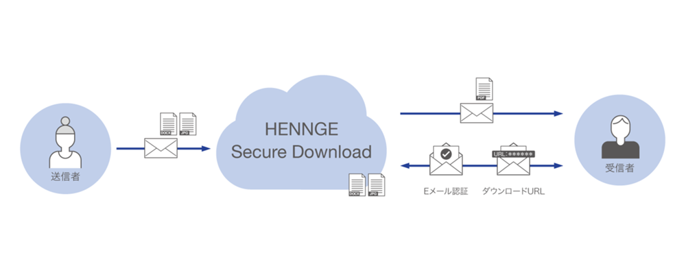 4secure_download_1.png