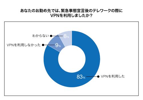 VPN_500_01.png