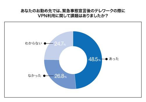 VPN_500_02.png