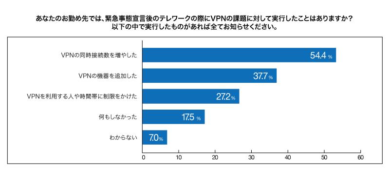 VPN_500_05.png